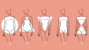 Bạn thuộc dáng người nào? Mối liên hệ giữa lượng mỡ nội tại với nguy cơ ung thư vú.