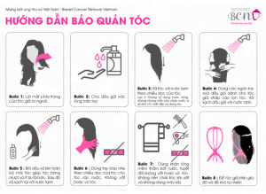Guide to preserving and using wigs