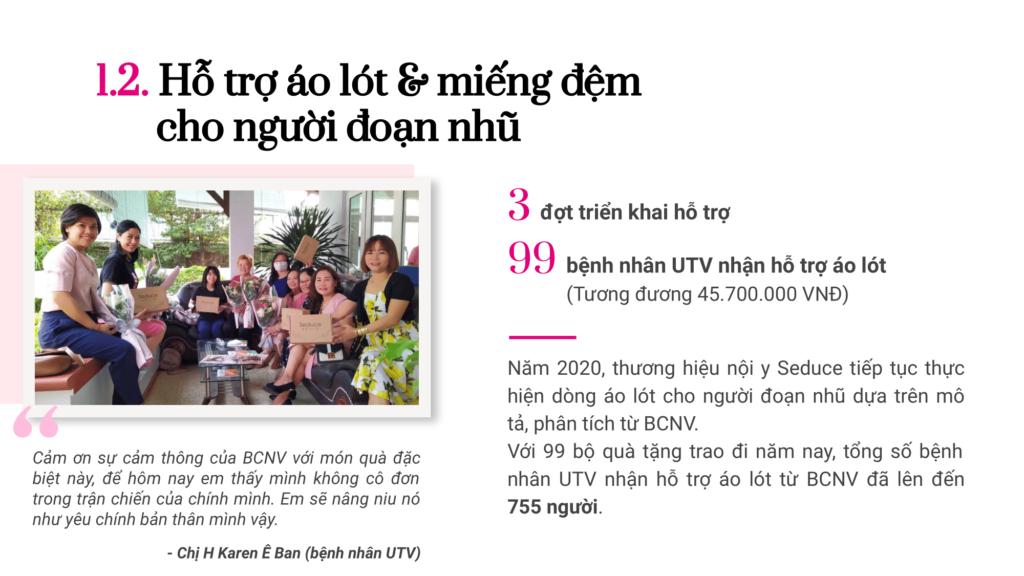 Báo cáo thường niên BCNV 15