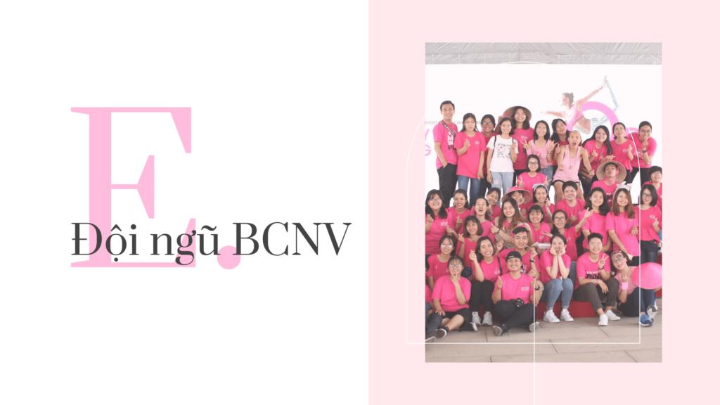 Báo cáo thường niên BCNV 34
