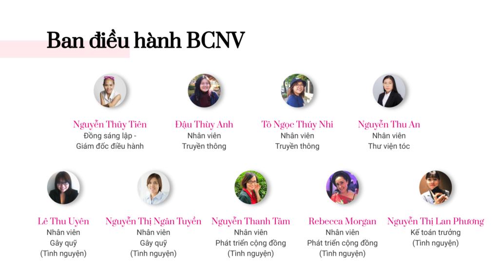 Báo cáo thường niên BCNV 37